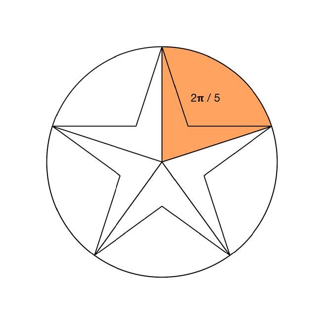 道家阴符派博客--五角星局部面积--数学 2
