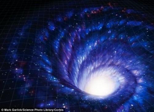 道家阴符派博客--关于量子实验显示时间可倒流的一些随笔--佛教