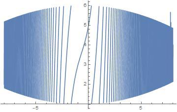 道家阴符派博客--河图五行之生克公式--河图 2