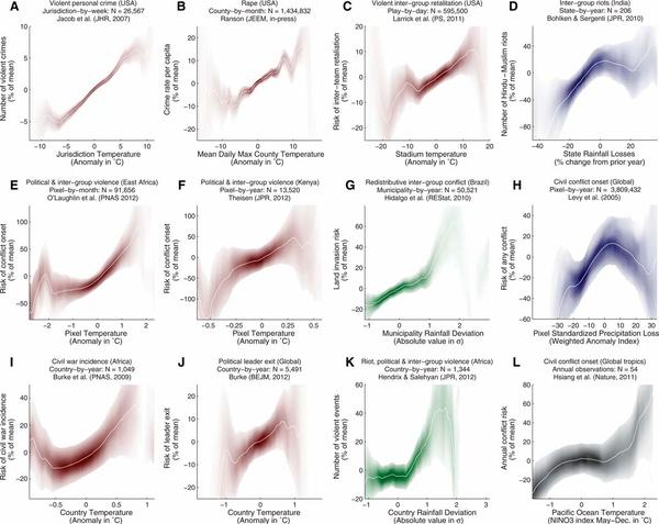 道家阴符派博客--气温与人群性格的一些资料--气候 3
